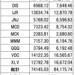 マイ米国株ポートフォリオ VS S&P500(VOO)【2020年8月末】