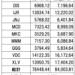マイ米国株ポートフォリオ VS S&P500(VOO)【2020年9月末】
