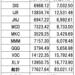マイ米国株ポートフォリオ VS S&P500(VOO)【2020年10月末】