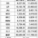 マイ米国株ポートフォリオ VS S&P500(VOO)【2021年6月末】